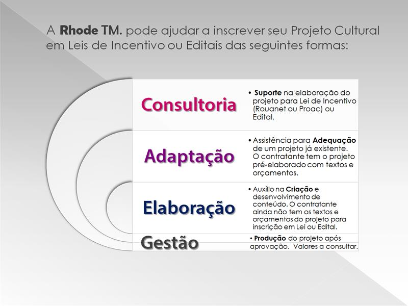 01 Producao Cultural